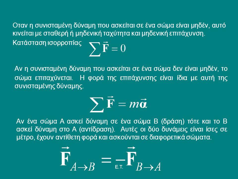 E.T. Νόμοι του Newton Οταν η συνισταμένη δύναμη που ασκείται σε ένα σώμα είναι μηδέν, αυτό κινείται με σταθερή ή μηδενική ταχύτητα και μηδενική επιτάχ