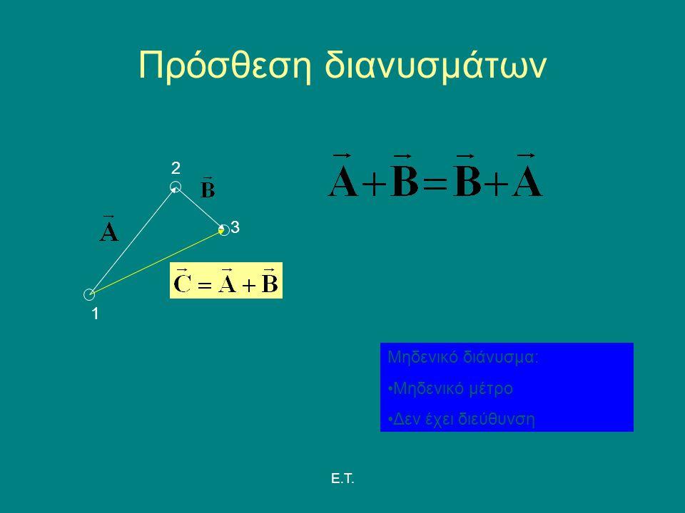 E.T. Πρόσθεση διανυσμάτων 1 2 3 Μηδενικό διάνυσμα: Μηδενικό μέτρο Δεν έχει διεύθυνση
