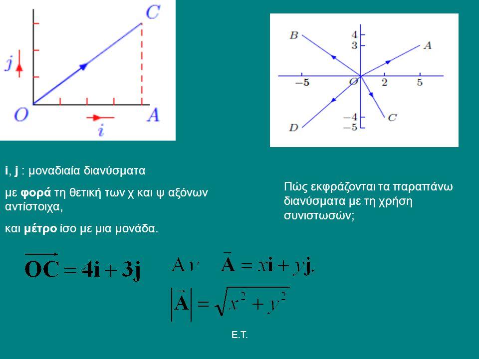 Πώς εκφράζονται τα παραπάνω διανύσματα με τη χρήση συνιστωσών; i, j : μοναδιαία διανύσματα με φορά τη θετική των χ και ψ αξόνων αντίστοιχα, και μέτρο ίσο με μια μονάδα.
