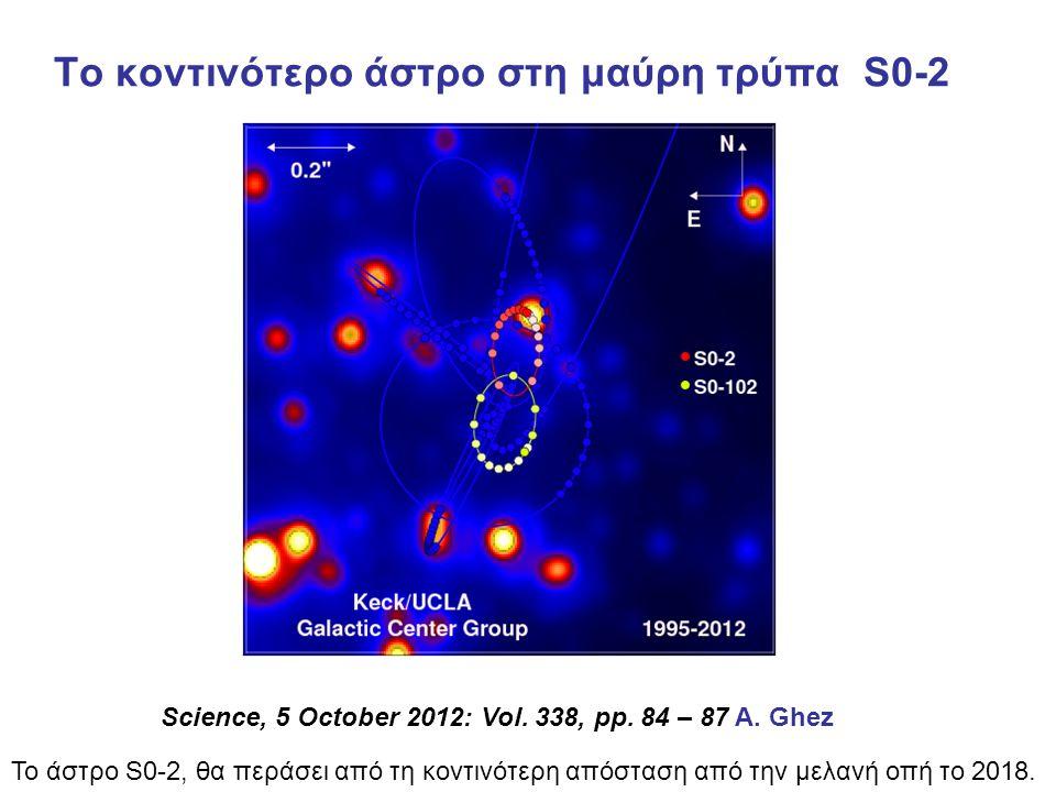 To κοντινότερο άστρο στη μαύρη τρύπα S0-2 Science, 5 October 2012: Vol.