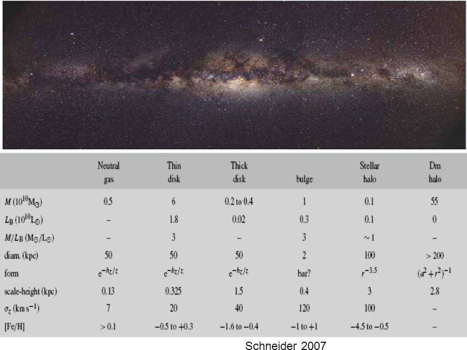 O γαλαξίας στο υπέρυθρο Μπορούμε να δούμε μέσα από την σκόνη Αποκαλύπτεται το κεντρικό «σφαιροειδές»