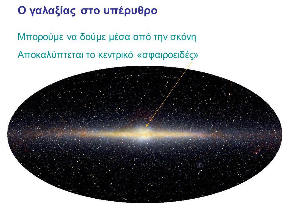 Το ευρύτερο πλαίσιο: Τοπικό Σύστημα γαλαξιών
