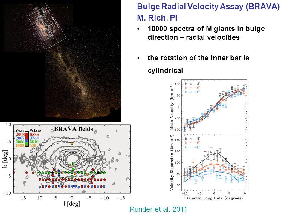 Kunder et al. 2011 Bulge Radial Velocity Assay (BRAVA) M.