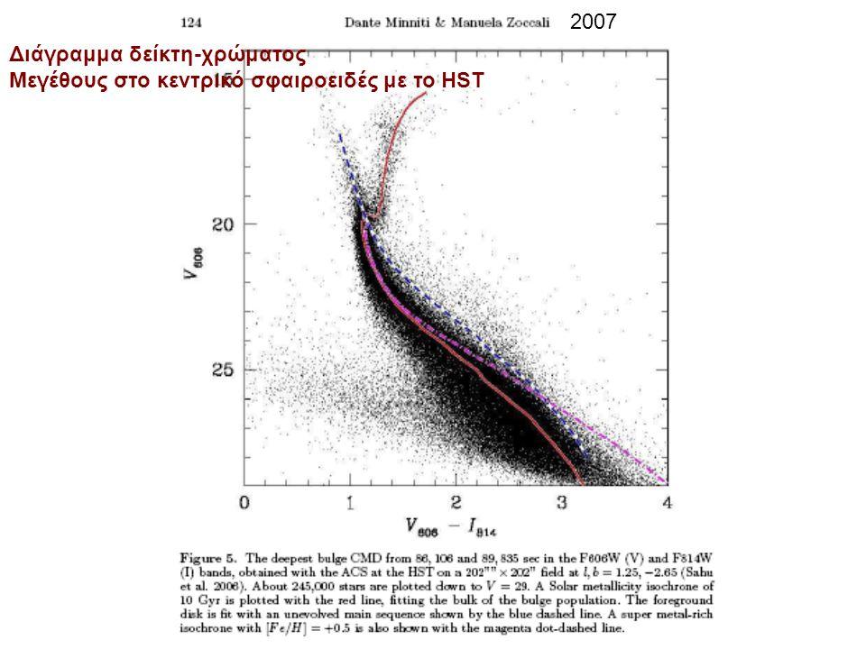 Διάγραμμα δείκτη-χρώματος Μεγέθους στο κεντρικό σφαιροειδές με το HST 2007