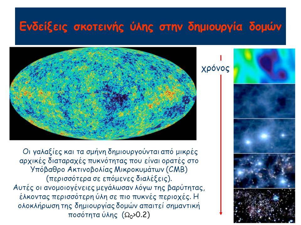 Ενδείξεις σκοτεινής ύλης στην δημιουργία δομών Οι γαλαξίες και τα σμήνη δημιουργούνται από μικρές αρχικές διαταραχές πυκνότητας που είναι ορατές στο Υπόβαθρο Ακτινοβολίας Μικροκυμάτων (CMB) (περισσότερα σε επόμενες διαλέξεις).