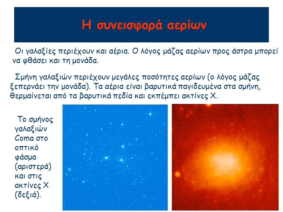 Η συνεισφορά αερίων Οι γαλαξίες περιέχουν και αέρια.