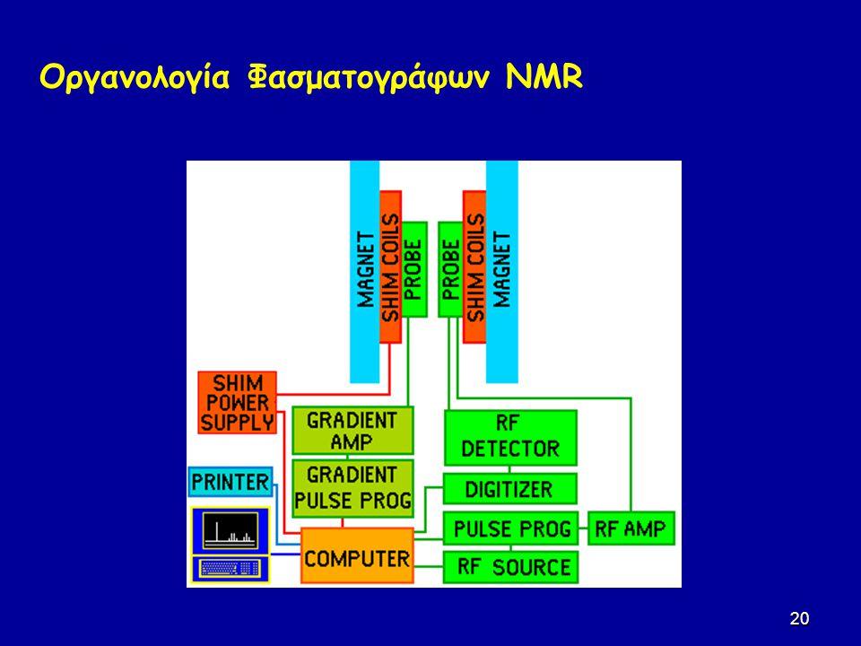 20 Οργανολογία Φασματογράφων NMR