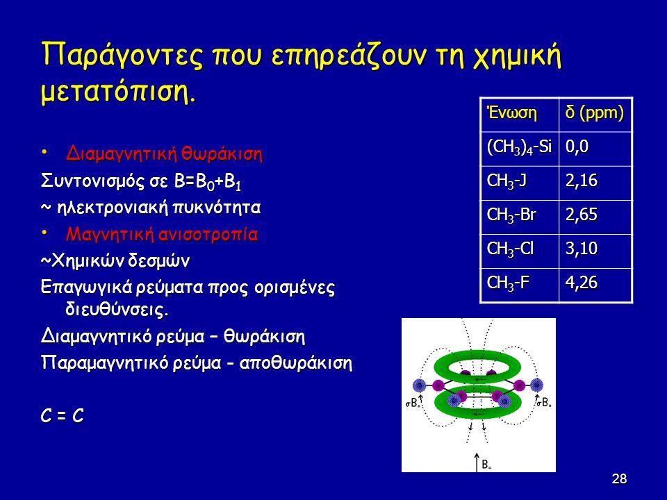 28 Παράγοντες που επηρεάζουν τη χημική μετατόπιση. Διαμαγνητική θωράκιση Διαμαγνητική θωράκιση Συντονισμός σε Β=Β 0 +Β 1 ~ ηλεκτρονιακή πυκνότητα Μαγν
