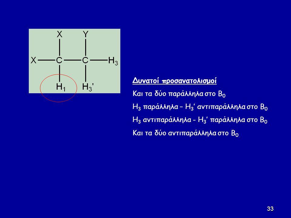 33 Δυνατοί προσανατολισμοί Και τα δύο παράλληλα στο Β 0 Η 3 παράλληλα – Η 3 ' αντιπαράλληλα στο Β 0 Η 3 αντιπαράλληλα - Η 3 ' παράλληλα στο Β 0 Και τα