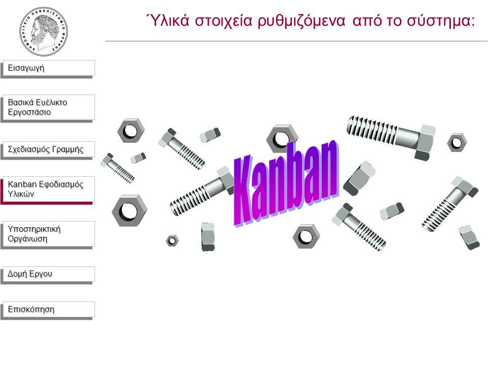 ΕισαγωγήΕισαγωγή Βασικά Ευέλικτο Εργοστάσιο Σχεδιασμός Γραμμής Kanban Εφοδιασμός Υλικών Υποστηρικτική Οργάνωση Δομή Εργου ΕπισκόπησηΕπισκόπηση Ύλικά στοιχεία ρυθμιζόμενα από το σύστημα: Kanban Εφοδιασμός Υλικών