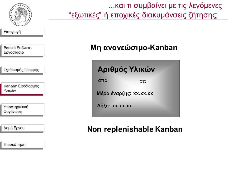 ΕισαγωγήΕισαγωγή Βασικά Ευέλικτο Εργοστάσιο Σχεδιασμός Γραμμής Kanban Εφοδιασμός Υλικών Υποστηρικτική Οργάνωση Δομή Εργου ΕπισκόπησηΕπισκόπηση...και τι συμβαίνει με τις λεγόμενες εξωτικές ή εποχικές διακυμάνσεις ζήτησης; Μη ανανεώσιμο-Kanban Μέρα έναρξης: xx.xx.xx Λήξη: xx.xx.xx Αριθμός Υλικών από σε: Kanban Εφοδιασμός Υλικών Non replenishable Kanban