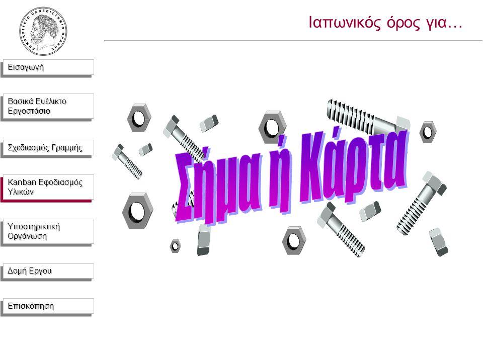 ΕισαγωγήΕισαγωγή Βασικά Ευέλικτο Εργοστάσιο Σχεδιασμός Γραμμής Kanban Εφοδιασμός Υλικών Υποστηρικτική Οργάνωση Δομή Εργου ΕπισκόπησηΕπισκόπηση Παράδειγμα: σύστημα σηματοδότησης κυκλοφορίας Kanban Εφοδιασμός Υλικών