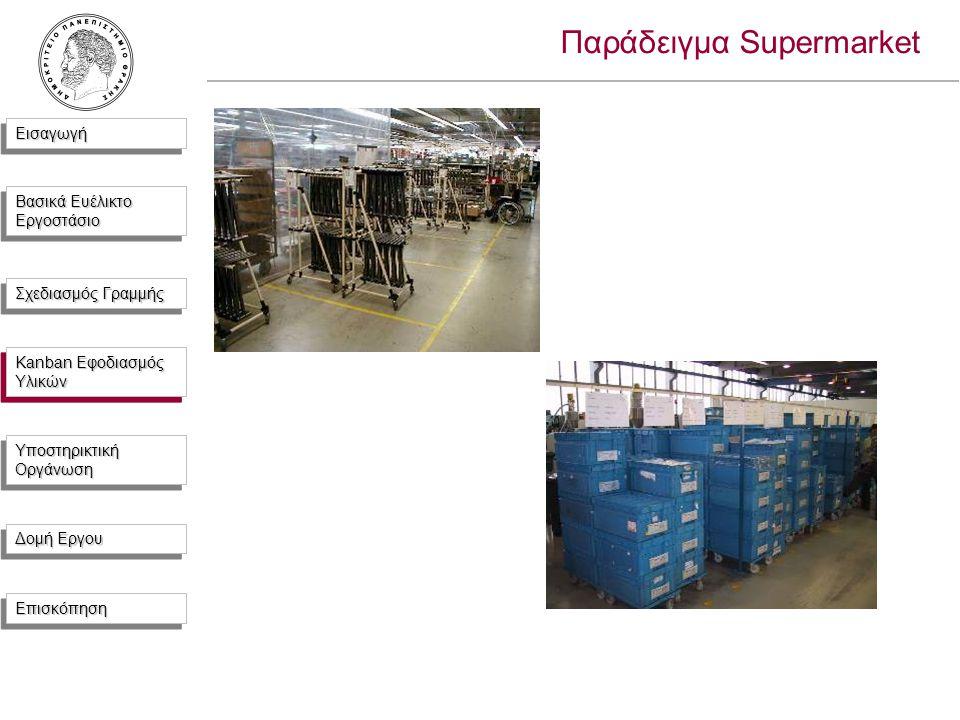 ΕισαγωγήΕισαγωγή Βασικά Ευέλικτο Εργοστάσιο Σχεδιασμός Γραμμής Kanban Εφοδιασμός Υλικών Υποστηρικτική Οργάνωση Δομή Εργου ΕπισκόπησηΕπισκόπηση Παράδειγμα Supermarket Kanban Εφοδιασμός Υλικών