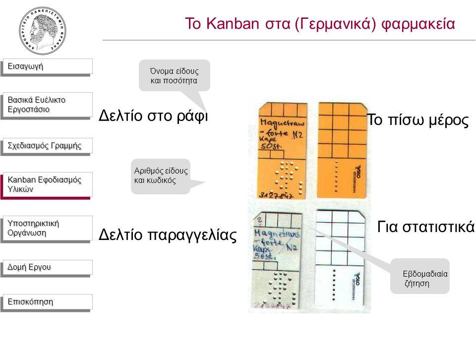 ΕισαγωγήΕισαγωγή Βασικά Ευέλικτο Εργοστάσιο Σχεδιασμός Γραμμής Kanban Εφοδιασμός Υλικών Υποστηρικτική Οργάνωση Δομή Εργου ΕπισκόπησηΕπισκόπηση 10 (πιθανοί) κανόνες  Δεν υπάρχει Kanban, δεν υπάρχει ζήτηση, όχι παραγωγή  Σύρατε το Kanban από πίσω εμπρός, από αριστερά στα δεξιά, από πάνω προς τα κάτω  Γεμίστε μόνο καθορισμένες ποσότητες  Βγάζετε μόνο ένα κομμάτι από το δοχείο Kanban  Το Kanban πρέπει να είναι ορατό  Επιστρέφετε μόνο άδειο δοχείο στον προμηθευτή  Επιστρέφετε γεμάτο Kanban στον πελάτη  Γεμίζετε και αδειάζετε το Kanban FIFO  Ενημερώστε τον/την αρμόδιο/α του Kanban για όποιες αλλαγές απαιτηθούν  Το Kanban είναι ευθύνη όλων (τήρηση) Kanban Εφοδιασμός Υλικών