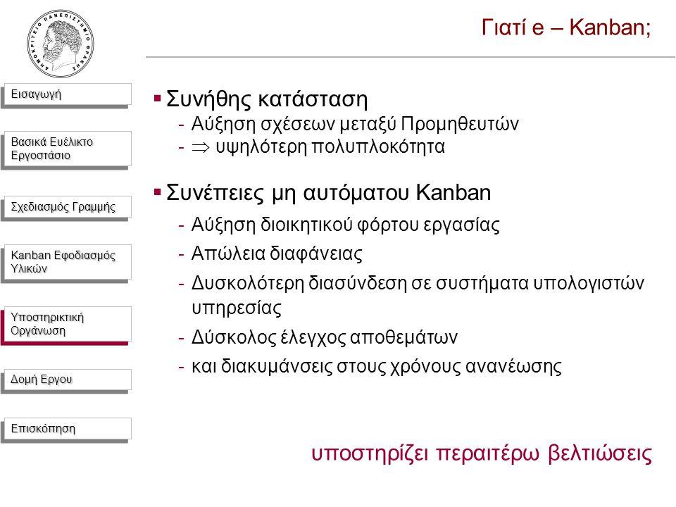 ΕισαγωγήΕισαγωγή Βασικά Ευέλικτο Εργοστάσιο Σχεδιασμός Γραμμής Kanban Εφοδιασμός Υλικών Υποστηρικτική Οργάνωση Δομή Εργου ΕπισκόπησηΕπισκόπηση Γιατί e – Kanban;  Συνήθης κατάσταση -Αύξηση σχέσεων μεταξύ Προμηθευτών -  υψηλότερη πολυπλοκότητα  Συνέπειες μη αυτόματου Kanban -Αύξηση διοικητικού φόρτου εργασίας -Απώλεια διαφάνειας -Δυσκολότερη διασύνδεση σε συστήματα υπολογιστών υπηρεσίας -Δύσκολος έλεγχος αποθεμάτων -και διακυμάνσεις στους χρόνους ανανέωσης υποστηρίζει περαιτέρω βελτιώσεις Υποστηρικτική Οργάνωση