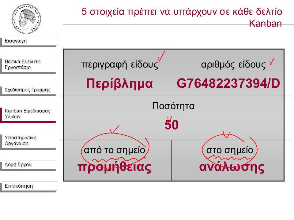 ΕισαγωγήΕισαγωγή Βασικά Ευέλικτο Εργοστάσιο Σχεδιασμός Γραμμής Kanban Εφοδιασμός Υλικών Υποστηρικτική Οργάνωση Δομή Εργου ΕπισκόπησηΕπισκόπηση περιγραφή είδουςαριθμός είδους Ποσότητα από το σημείοστο σημείο ΠερίβλημαG76482237394/D 50 προμήθειαςανάλωσης 5 στοιχεία πρέπει να υπάρχουν σε κάθε δελτίο Kanban Kanban Εφοδιασμός Υλικών