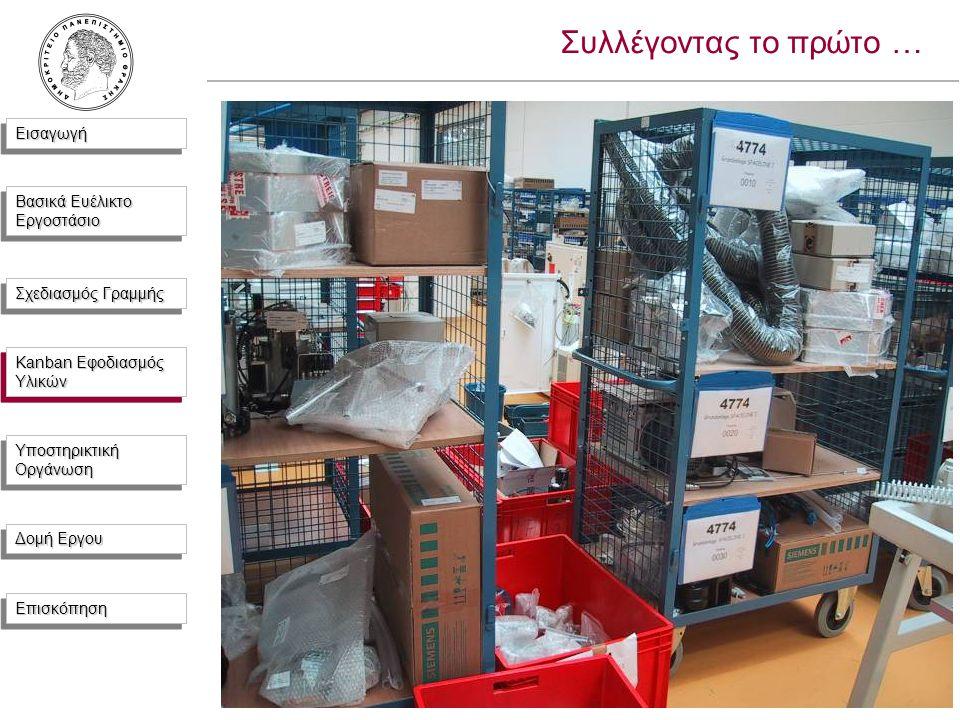 ΕισαγωγήΕισαγωγή Βασικά Ευέλικτο Εργοστάσιο Σχεδιασμός Γραμμής Kanban Εφοδιασμός Υλικών Υποστηρικτική Οργάνωση Δομή Εργου ΕπισκόπησηΕπισκόπηση Συλλέγοντας το πρώτο … Kanban Εφοδιασμός Υλικών