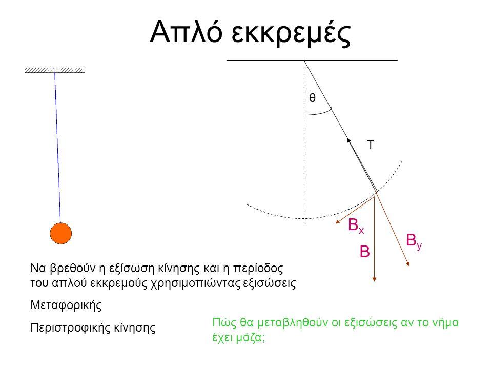 Απλό εκκρεμές Β ΒyΒy θ ΒxΒx T Να βρεθούν η εξίσωση κίνησης και η περίοδος του απλού εκκρεμούς χρησιμοπιώντας εξισώσεις Μεταφορικής Περιστροφικής κίνησης Πώς θα μεταβληθούν οι εξισώσεις αν το νήμα έχει μάζα;