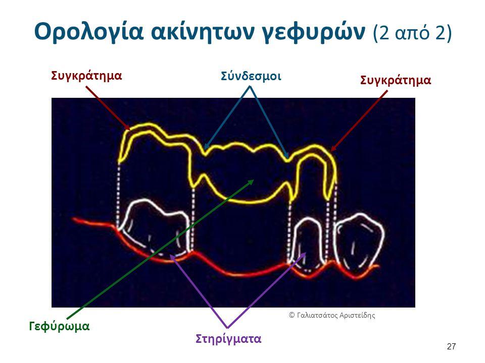 Ορολογία ακίνητων γεφυρών (2 από 2) 27 Συγκράτημα Σύνδεσμοι Συγκράτημα Γεφύρωμα Στηρίγματα © Γαλιατσάτος Αριστείδης