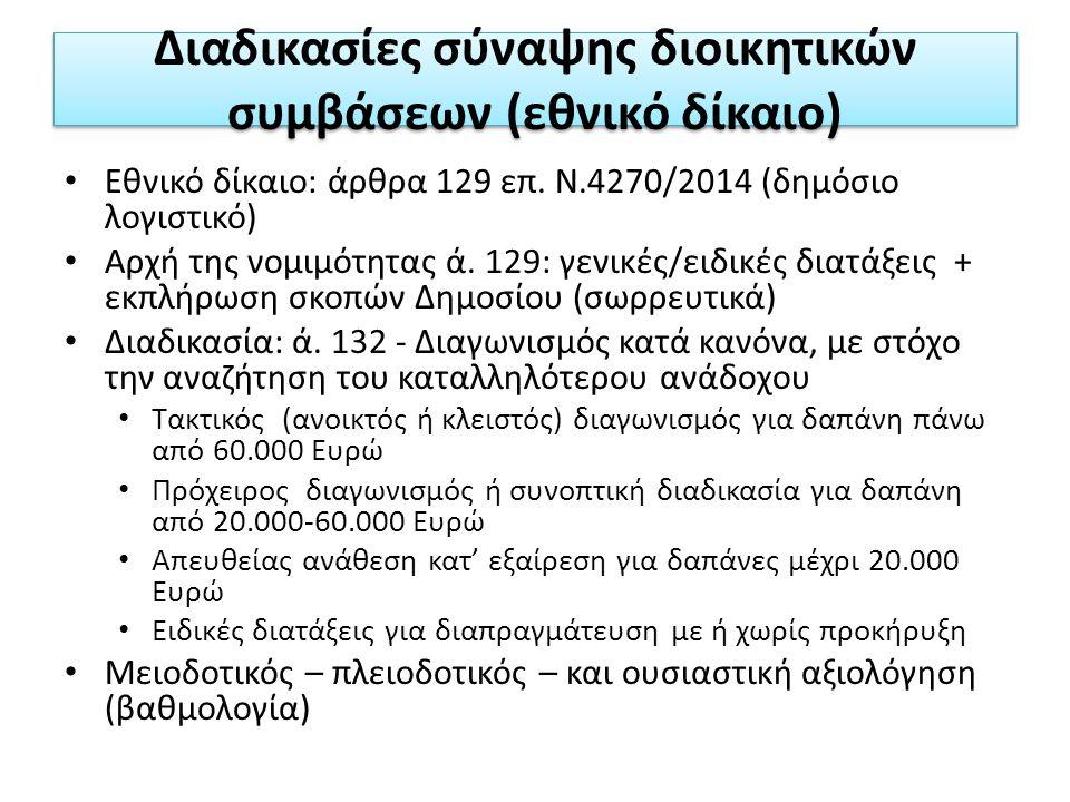 Διαδικασίες σύναψης διοικητικών συμβάσεων (εθνικό δίκαιο) Εθνικό δίκαιο: άρθρα 129 επ. Ν.4270/2014 (δημόσιο λογιστικό) Αρχή της νομιμότητας ά. 129: γε