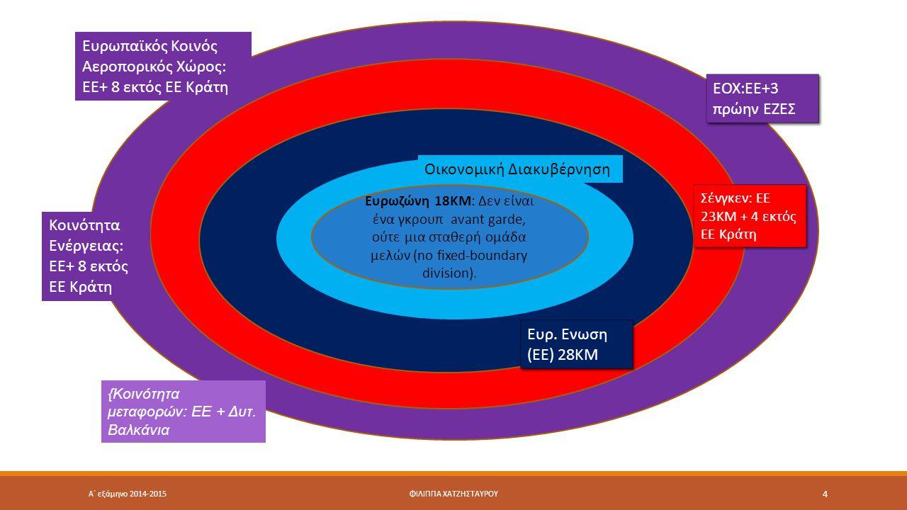 Α΄ εξάμηνο 2014-2015ΦΙΛΙΠΠΑ ΧΑΤΖΗΣΤΑΥΡΟΥ 4 Ευρωζώνη 18ΚΜ Ευρ. Ενωση (EE) 28ΚΜ Σένγκεν: ΕΕ 23ΚΜ + 4 εκτός ΕΕ Κράτη Σένγκεν: ΕΕ 23ΚΜ + 4 εκτός ΕΕ Κράτη