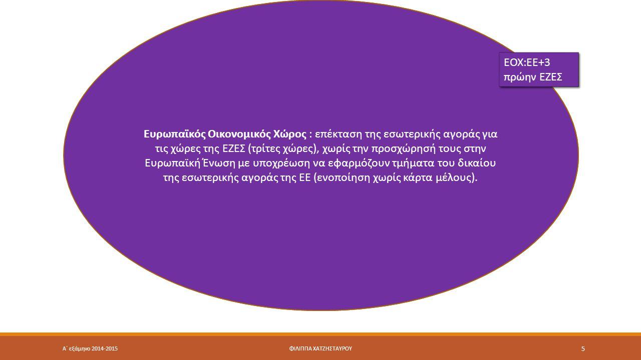 Α΄ εξάμηνο 2014-2015ΦΙΛΙΠΠΑ ΧΑΤΖΗΣΤΑΥΡΟΥ 5 Ευρωπαϊκός Οικονομικός Χώρος : επέκταση της εσωτερικής αγοράς για τις χώρες της ΕΖΕΣ (τρίτες χώρες), χωρίς την προσχώρησή τους στην Ευρωπαϊκή Ένωση με υποχρέωση να εφαρμόζουν τμήματα του δικαίου της εσωτερικής αγοράς της ΕΕ (ενοποίηση χωρίς κάρτα μέλους).