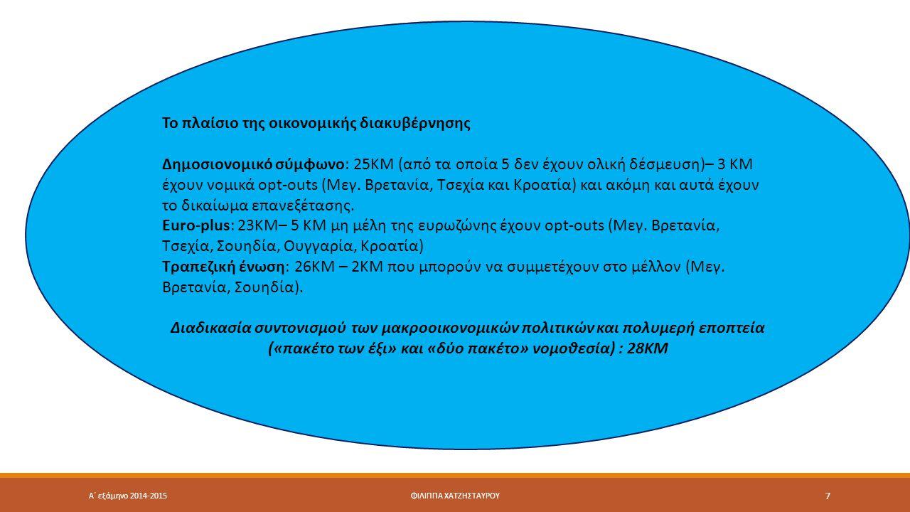 Α΄ εξάμηνο 2014-2015ΦΙΛΙΠΠΑ ΧΑΤΖΗΣΤΑΥΡΟΥ 7 Το πλαίσιο της οικονομικής διακυβέρνησης Δημοσιονομικό σύμφωνο: 25KM (από τα οποία 5 δεν έχουν ολική δέσμευση)– 3 ΚΜ έχουν νομικά opt-outs (Μεγ.