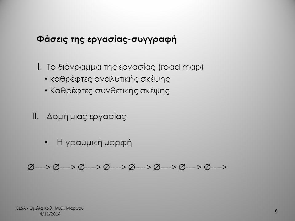 Φάσεις της εργασίας-συγγραφή I. Το διάγραμμα της εργασίας (road map) καθρέφτες αναλυτικής σκέψης Καθρέφτες συνθετικής σκέψης ΙΙ. Δομή μιας εργασίας Η