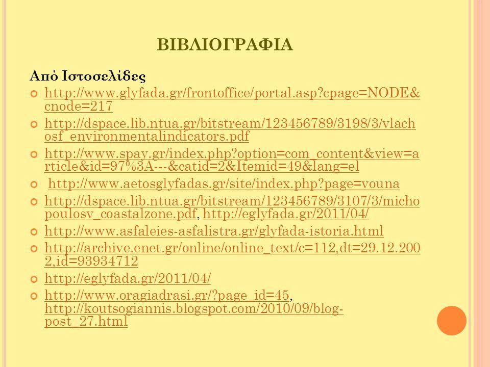 ΒΙΒΛΙΟΓΡΑΦΙΑ Από Ιστοσελίδες http://www.glyfada.gr/frontoffice/portal.asp?cpage=NODE& cnode=217 http://dspace.lib.ntua.gr/bitstream/123456789/3198/3/v