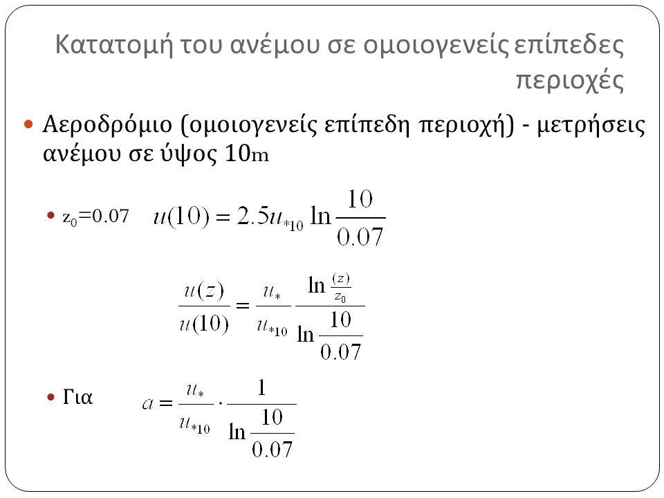 Κατατομή του ανέμου σε ομοιογενείς επίπεδες περιοχές Αεροδρόμιο ( ομοιογενείς επίπεδη περιοχή ) - μετρήσεις ανέμου σε ύψος 10m z 0 =0.07 Για