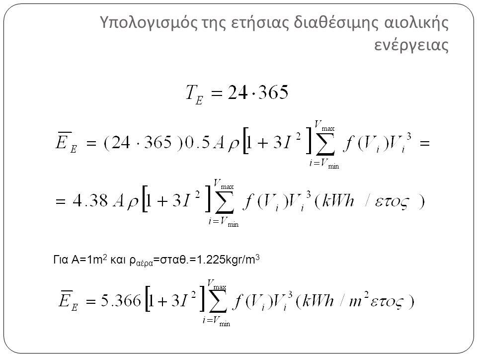 Υπολογισμός της ετήσιας διαθέσιμης αιολικής ενέργειας Για Α=1m 2 και ρ αέρα =σταθ.=1.225kgr/m 3