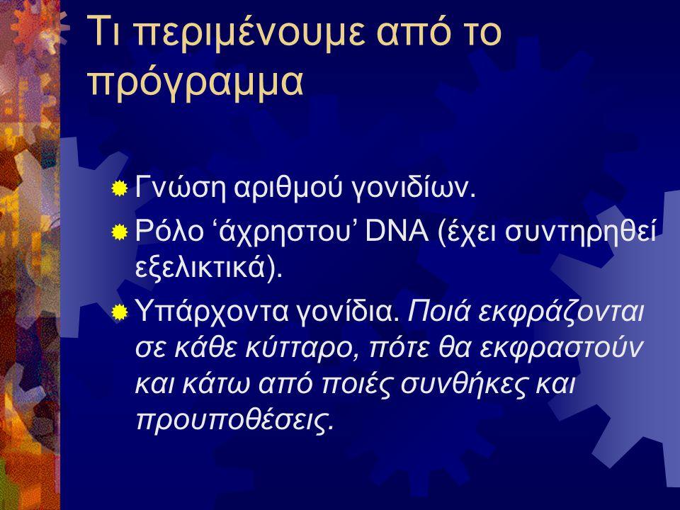 Τι περιμένουμε από το πρόγραμμα  Γνώση αριθμού γονιδίων.  Ρόλο 'άχρηστου' DNA (έχει συντηρηθεί εξελικτικά).  Υπάρχοντα γονίδια. Ποιά εκφράζονται σε