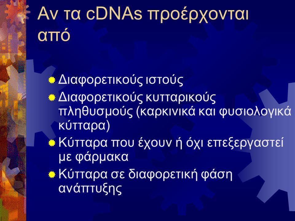 Αν τα cDNAs προέρχονται από  Διαφορετικούς ιστούς  Διαφορετικούς κυτταρικούς πληθυσμούς (καρκινικά και φυσιολογικά κύτταρα)  Κύτταρα που έχουν ή όχ