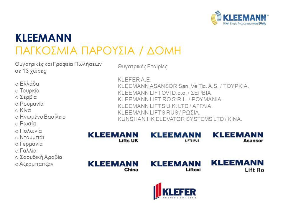 Θυγατρικές και Γραφεία Πωλήσεων σε 13 χώρες o Ελλάδα o Τουρκία o Σερβία o Ρουμανία o Κίνα o Ηνωμένο Βασίλειο o Ρωσία o Πολωνία o Ντουμπάι o Γερμανία o