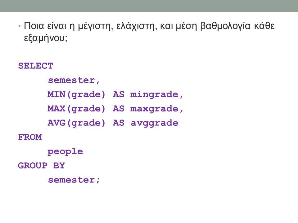 Ποια είναι η μέγιστη, ελάχιστη, και μέση βαθμολογία κάθε εξαμήνου; SELECT semester, MIN(grade) AS mingrade, MAX(grade) AS maxgrade, AVG(grade) AS avggrade FROM people GROUP BY semester;