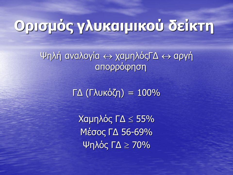 Ορισμός γλυκαιμικού δείκτη Ψηλή αναλογία  χαμηλόςΓΔ  αργή απορρόφηση ΓΔ (Γλυκόζη) = 100% Χαμηλός ΓΔ  55% Μέσος ΓΔ 56-69% Ψηλός ΓΔ  70%