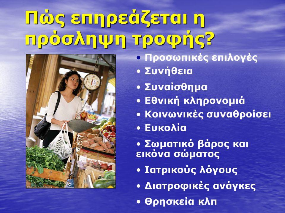 Πώς επηρεάζεται η πρόσληψη τροφής.