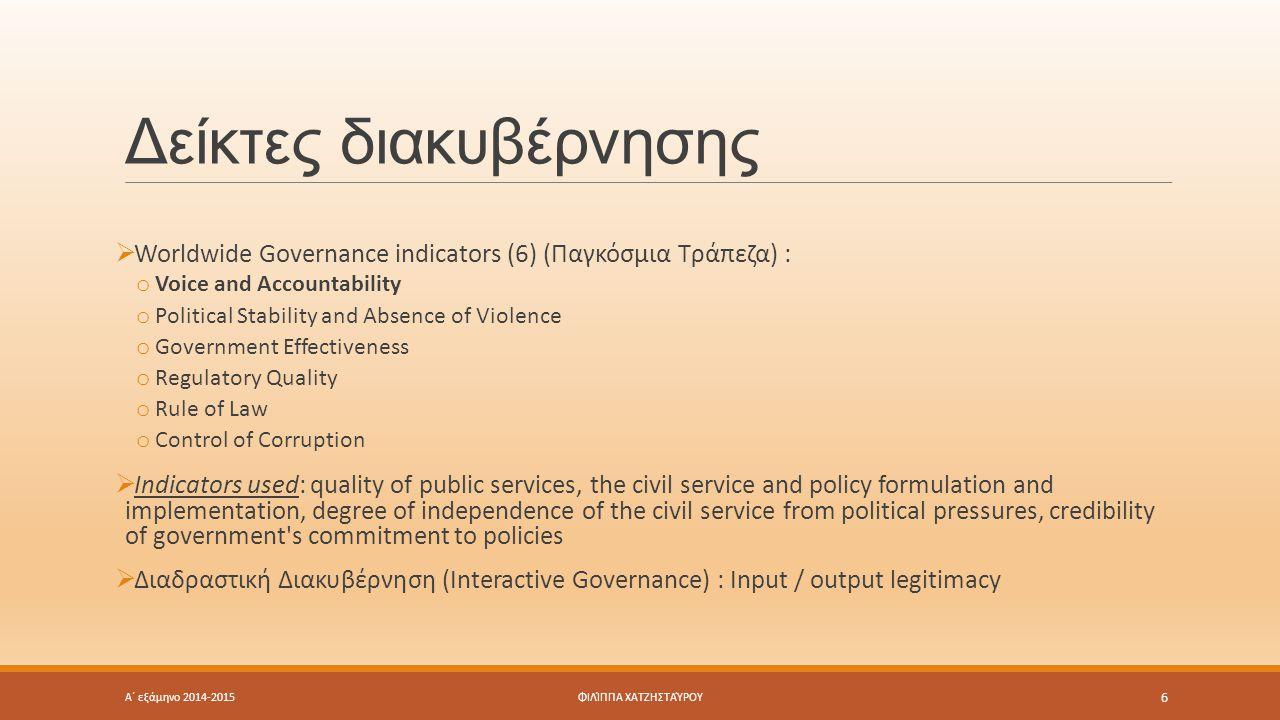 Δείκτες διακυβέρνησης  Worldwide Governance indicators (6) (Παγκόσμια Τράπεζα) : o Voice and Accountability o Political Stability and Absence of Viol