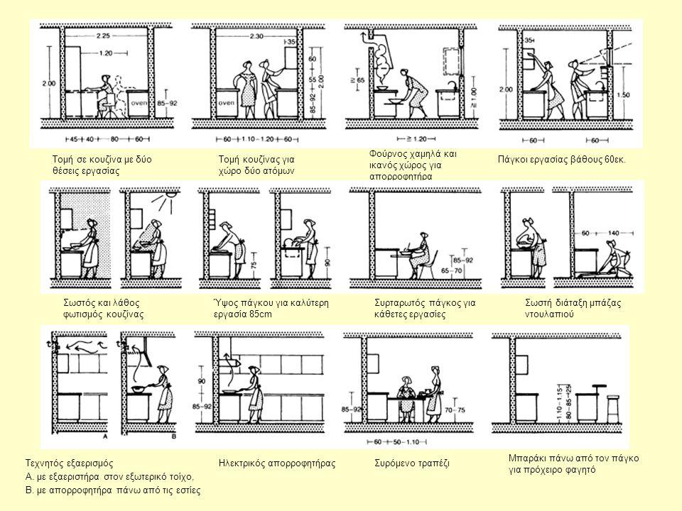 Τομή σε κουζίνα με δύο θέσεις εργασίας Τομή κουζίνας για χώρο δύο ατόμων Φούρνος χαμηλά και ικανός χώρος για απορροφητήρα Πάγκοι εργασίας βάθους 60εκ.