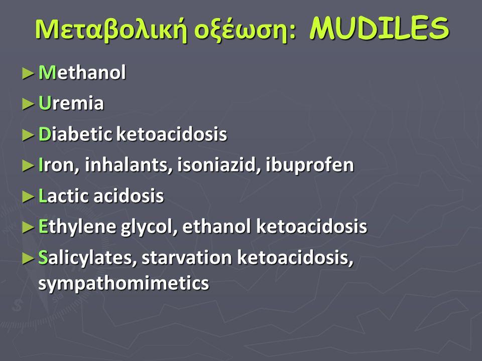 Μεταβολική οξέωση: MUDILES ► Methanol ► Uremia ► Diabetic ketoacidosis ► Iron, inhalants, isoniazid, ibuprofen ► Lactic acidosis ► Ethylene glycol, et