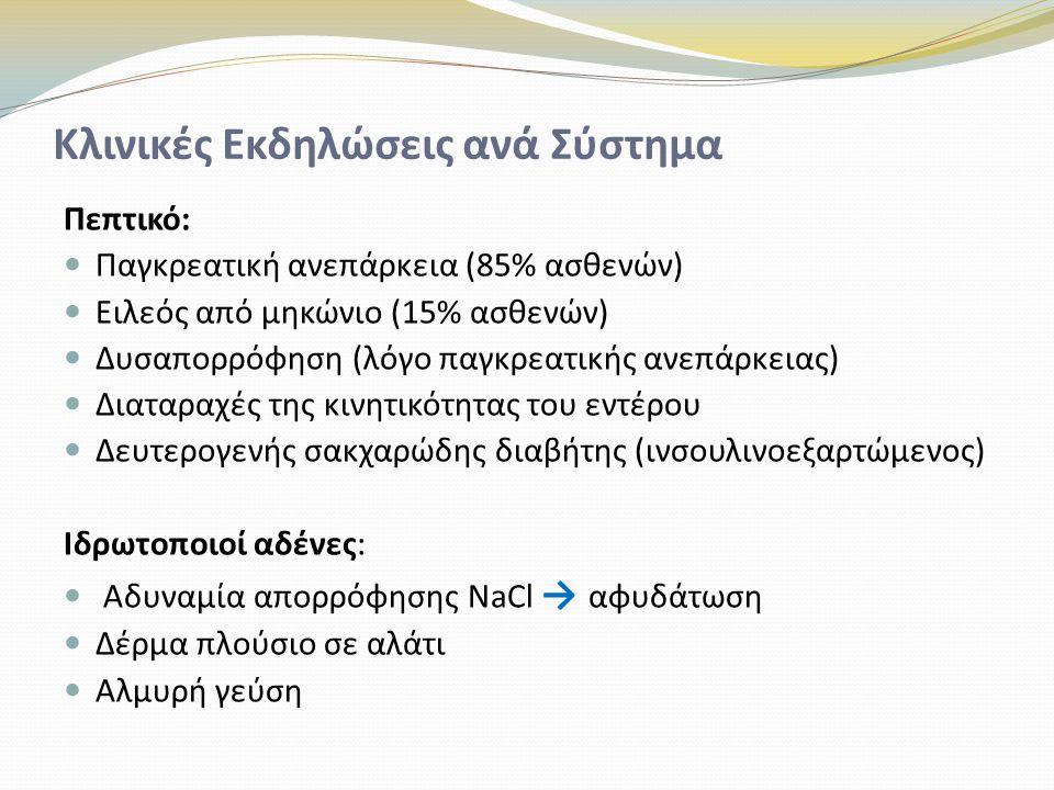 Κλινικές Εκδηλώσεις ανά Σύστημα Πεπτικό: Παγκρεατική ανεπάρκεια (85% ασθενών) Ειλεός από μηκώνιο (15% ασθενών) Δυσαπορρόφηση (λόγο παγκρεατικής ανεπάρ