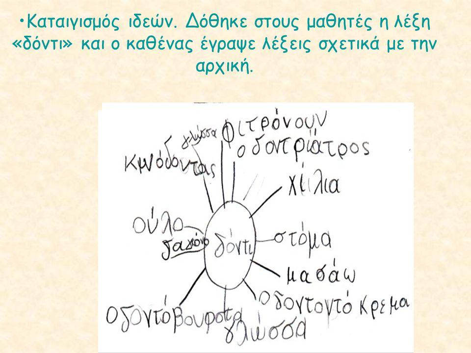 Καταιγισμός ιδεών. Δόθηκε στους μαθητές η λέξη «δόντι» και ο καθένας έγραψε λέξεις σχετικά με την αρχική.