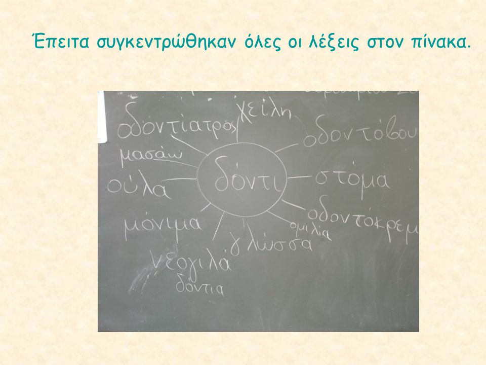 Έπειτα συγκεντρώθηκαν όλες οι λέξεις στον πίνακα.