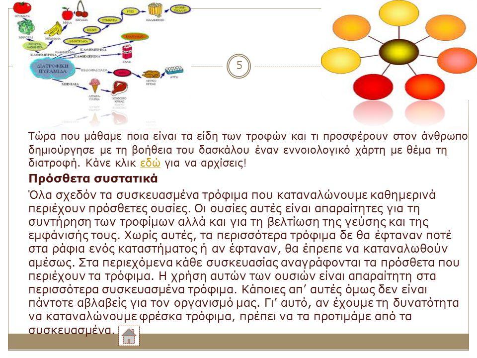 5 Τώρα που μάθαμε ποια είναι τα είδη των τροφών και τι προσφέρουν στον άνθρωπο δημιούργησε με τη βοήθεια του δασκάλου έναν εννοιολογικό χάρτη με θέμα τη διατροφή.