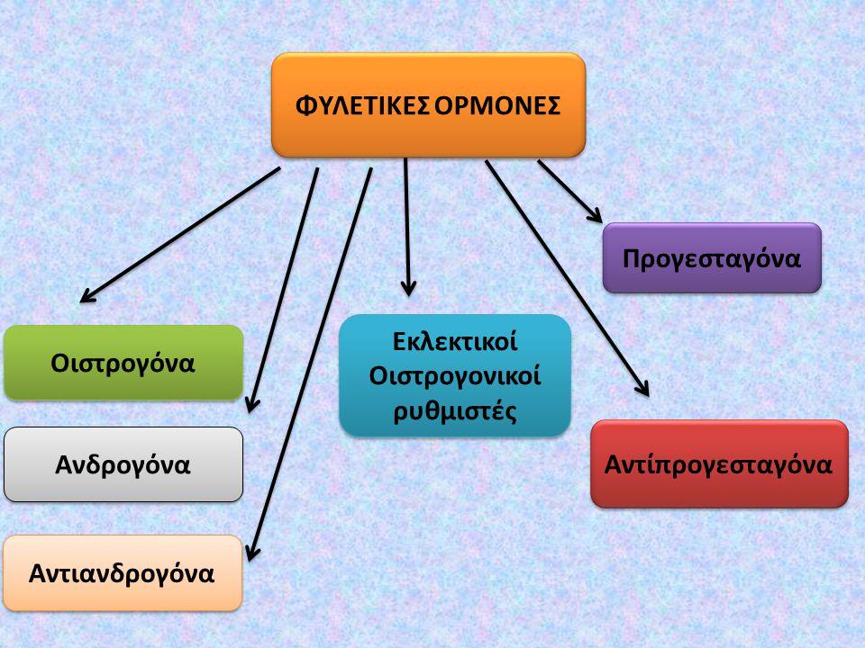 Οιστρογόνα Η οιστραδιόλη είναι το ισχυρότερο οιστρογόνο που παράγεται και εκκρίνεται από τις ωοθήκες από τις γυναίκες Η οιστρόνη, οιστριόλη είναι λιγότερο ισχυρές και παράγονται από άλλους ιστούς όπως το ήπαρ και τα επινεφρίδια Συνθετικά οιστρογόνα ( αιθύλ-οιστραδιόλη): υπόκεινται σε μικρότερο μεταβολισμό πρώτης διόδου και είναι πιο αποτελεσματικά όταν χορηγούνται από το στόμα σε μικρότερες δόσεις