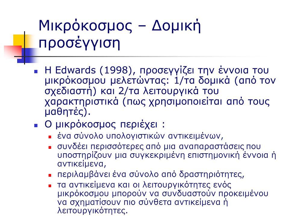 Μικρόκοσμος – Δομική προσέγγιση Η Edwards (1998), προσεγγίζει την έννοια του μικρόκοσμου μελετώντας: 1/τα δομικά (από τον σχεδιαστή) και 2/τα λειτουργικά του χαρακτηριστικά (πως χρησιμοποιείται από τους μαθητές).