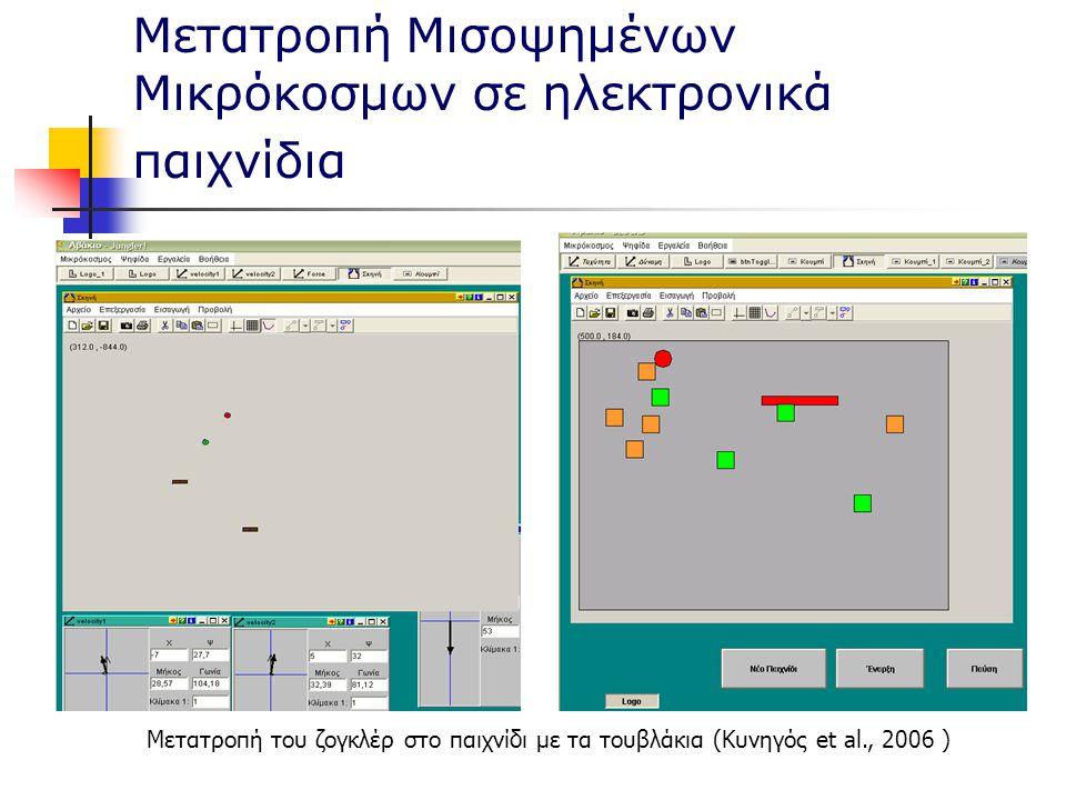 Μετατροπή Μισοψημένων Μικρόκοσμων σε ηλεκτρονικά παιχνίδια Μετατροπή του ζογκλέρ στο παιχνίδι με τα τουβλάκια (Κυνηγός et al., 2006 )