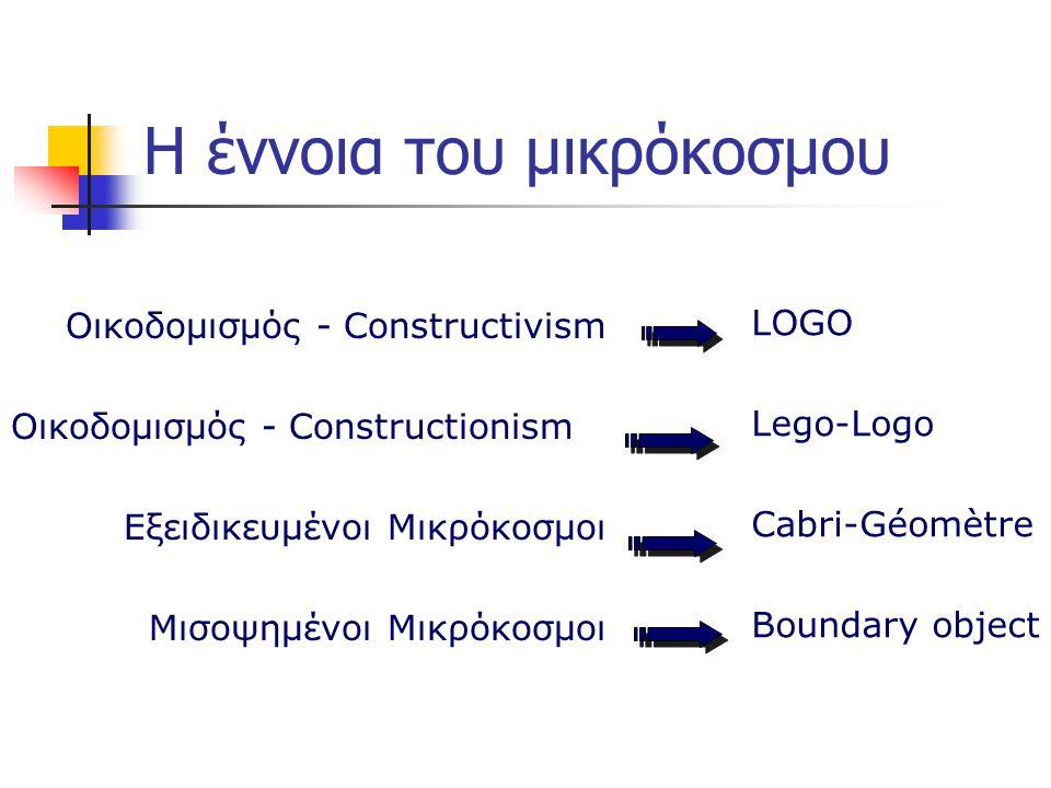 Οικοδομισμός - Constructivism Οικοδομισμός - Constructionism Εξειδικευμένοι Μικρόκοσμοι Μισοψημένοι Μικρόκοσμοι LOGO Lego-Logo Cabri-Géomètre Boundary object Η έννοια του μικρόκοσμου