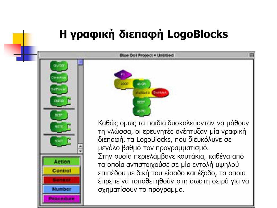 Η γραφική διεπαφή LogoBlocks Καθώς όμως τα παιδιά δυσκολεύονταν να μάθουν τη γλώσσα, οι ερευνητές ανέπτυξαν μία γραφική διεπαφή, τα LogoBlocks, που διευκόλυνε σε μεγάλο βαθμό τον προγραμματισμό.
