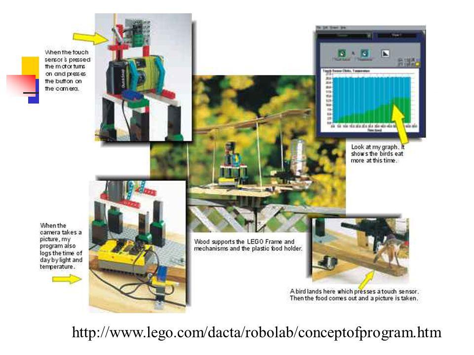 http://www.lego.com/dacta/robolab/conceptofprogram.htm